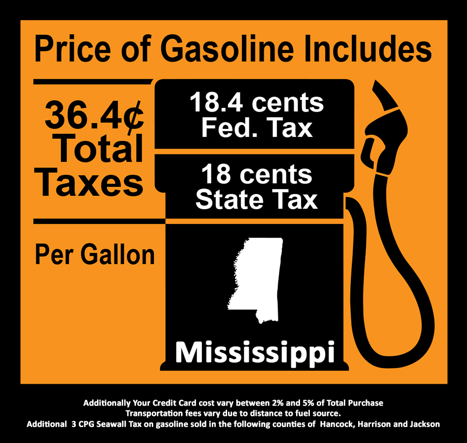 Gasoline Tax breakdown